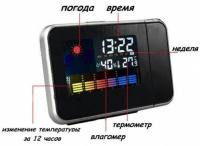 Метеостанция-часы-проектор